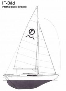 IF-Båd